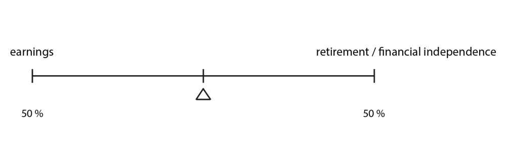 sliding-scale 2
