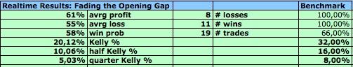 gap-test-1mth